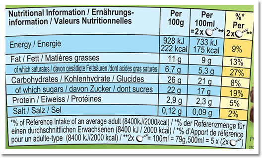 Nutrition Facts Label for Chocolate Fudge Brownie