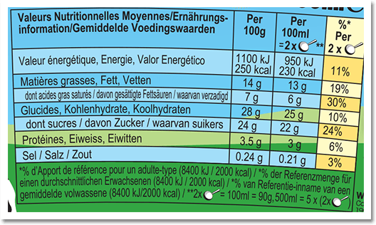 Nutrition Facts Label for Strawberry Cheesecake