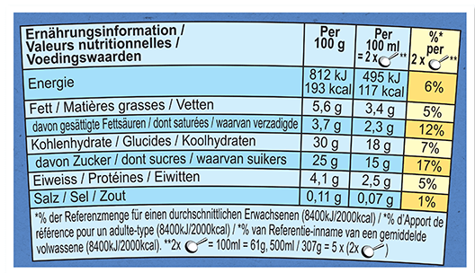 Nutrition Facts Label for Chocolate Cherry Garcia